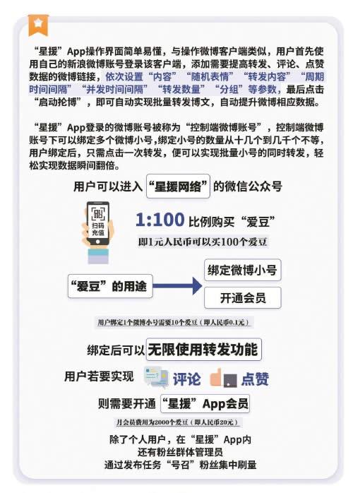 """聚焦全国首例""""抡博""""案:为追星开发应援软件刷量获刑"""